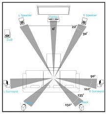 direct tv setup diagram on direct images free download wiring Satellite Tv Wiring Diagrams direct tv setup diagram 17 direct tv wiring diagram multiple receivers direct tv satellite wiring diagrams direct tv satellite wiring diagrams