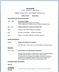 Magnificent What Does Resume Cv Content Mean Photos Resume Ideas