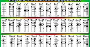 Chords cigarettes and coffee ver. Ukulele Chords Song Lyrics And Chords