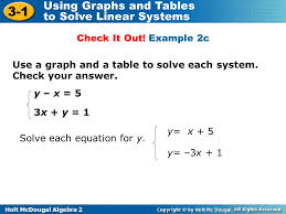 example 2c use a graph and a table to solve each system