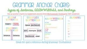 Grammar Anchor Charts Sentence Types Fanboys Aaawwubbis