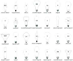 G30 Bulb Size Chart Standard Light Bulb Size Affairstocater Co