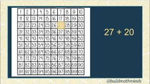 Patterns On A Hundreds Chart Video Hundreds Chart For Addition And Subtraction The Recovering