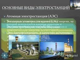 Презентация на тему Реферат ученика В класса лицея  5 Атомная электростанция