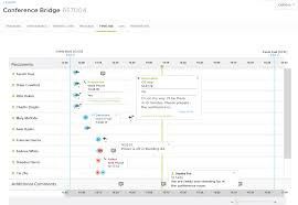Event Timeline View The Event Timeline 11