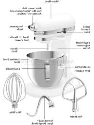 kitchenaid replacement parts. kitchenaid mixer replacement parts list stand repair