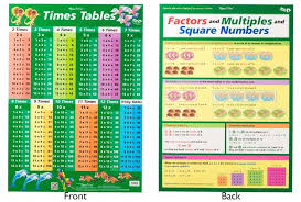 Gillian Miles Times Tables Factors Multiples Wall Chart Green