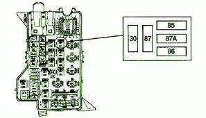 2002 dodge 1500 ram fuse box diagram circuit wiring diagrams Dodge Ram 1500 Diagram 2002 dodge 1500 ram fuse box diagram circuit wiring diagrams regarding 2002 dodge ram 1500 dodge ram 1500 wiring diagram