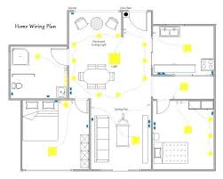 electric wiring diagram house wiring schematics diagram home wiring types auto electrical wiring diagram mobile home electrical wiring electric wiring diagram house
