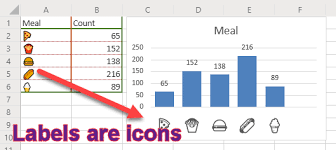 Add Emojis To Your Charts Formulas Excel Exercise