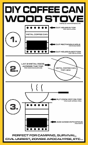 diy wood stove infographic for building