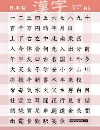 English Langu Level 2 Kanji List Nobel