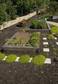 Small Picture Creating Perfect Garden Designs to Beautify Backyard Landscaping Ideas