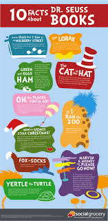10 facts about dr seuss books visual ly 10 facts about dr seuss books infographic