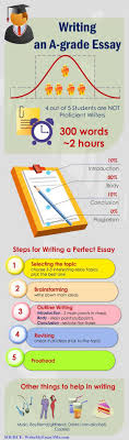 best writing stuff images creative writing 18 infographics that will teach you how to write an a research paper or essay