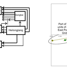 four machine two area study system wiring diagram for the 4 machine jilin power grid system wiring diagram