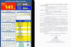 ศบค.ชลบุรีสั่งปิดสถานบันเทิงทุกแห่ง  ตั้งแต่วันนี้จากคลัสเตอร์กลุ่มนักเที่ยวติดเชื้อโควิดใหม่พุ่ง 141 ราย สยามรัฐ