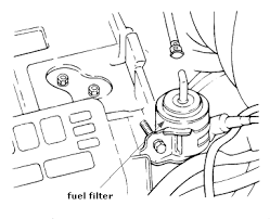 where is the fuel filter located for the 2002 kia sportage? 2013 kia optima fuel filter there is also a \