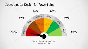 Free Gauge Chart Colorful Gauge Design For Powerpoint Slidemodel