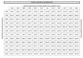 Pa Motorcycle Inspection Chart How Do State Inspections Work Pa Motorcycles