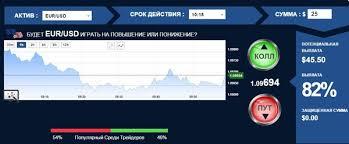 Илья ефимчук фьючерсы и опционы в рос