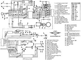 1970_electra_glide dyna wiring diagram hd wiring diagrams \u2022 ohiorising org on harley obd ii wiring diagram