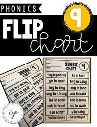 Abeka Phonics Charts And Games Phonics Charts Abeka Worksheets Teaching Resources Tpt