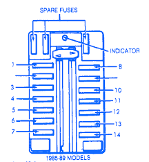 chrysler conquest under dash fuse box block circuit breaker chrysler conquest 1988 under dash fuse box block circuit breaker diagram