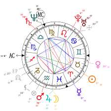 Astrology And Natal Chart Of Leonardo Da Vinci Born On 1452