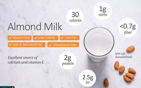 almond milk nutrition facts and health benefits
