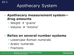Apothecary Weights And Measures Chart 10 Apothecary Measurement And Conversion Ppt Download