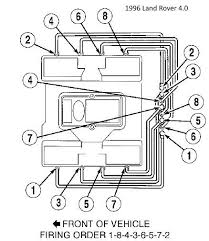 mustang gt spark plug wire diagram image diagram for spark plug wires wiring diagram schematics on 1996 mustang gt spark plug wire diagram