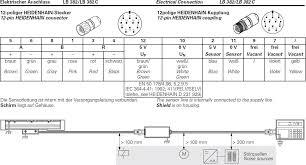 Encoder Wiring Diagram   Wiring Diagrams Schematics besides ROTACOD Absolute Encoder   ppt video online download besides Lika Encoder Wiring Diagram New Maple Leaf Cement Storage area also Lika USA – Absolute Encoder with Segmented Ring for Large Shafts likewise Encoder Wiring Diagram   Wiring Diagrams furthermore ROTACOD Absolute Encoder   ppt video online download also Heidenhain Encoder Wiring Diagram Heidenhain Encoder Wiring Diagram also  together with Bei Encoder Wiring Diagram   DATA Wiring Diagrams • further Lika Encoder Wiring Diagram New Different Types Of Encoder and besides 51 New Lika Encoder Wiring Diagram   dreamdiving. on lika encoder wiring diagram