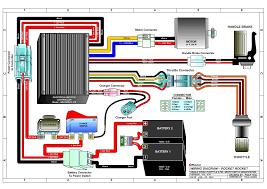 razor pr200 pocket rocket wiring diagram version 12