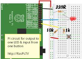 how to use wiringpi2 for python on the raspberry pi in raspbian part rh raspi tv using raspberry pi home automation using raspberry pi home automation