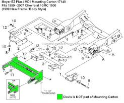 chevy western plow wiring diagram meyers plow wiring diagram chevy 2003 meyers plow wiring diagram meyer plow wiring diagram chevy meyer western plow wiring diagram unimount