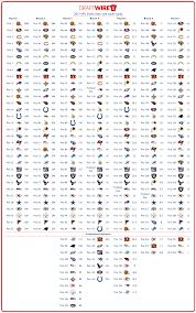 Nfl Trade Chart 3 Guys Madden League April 2017