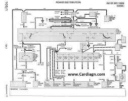 maruti wiring diagram maruti image w124 ignition wiring diagram images sl500 wiring diagram on maruti 800 wiring diagram