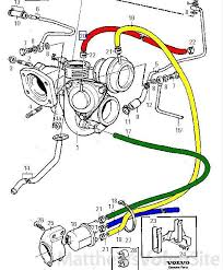 2003 volvo v40 engine diagram 2003 wiring diagrams online