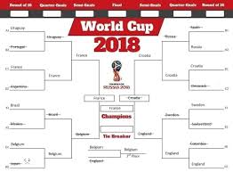 The World Cup 2018 Megathread Off Topic Discussion