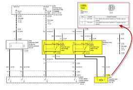 ford f trailer wiring diagram wirdig 2000 f250 trailer wiring diagram wiring amp engine diagram