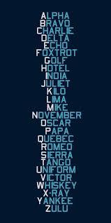 Over the phone or military radio). Foxtrot Alpha Bravo Romeo India Zulu India Phonetic Alphabet Military Alphabet Good To Know