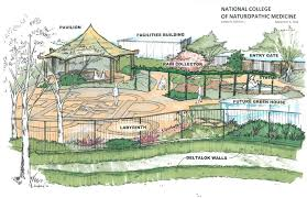 Small Picture Seasons Garden Design project National College of Natural Medicine