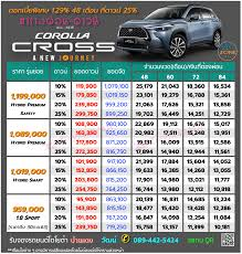 โปรโมชั่นโตโยต้า Corolla CROSS ดอกเบี้ย 1.85%*ฟรี! ประกันภัยชั้น 1 -  CarZoneTH