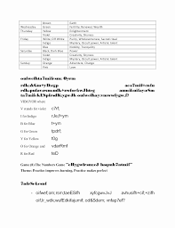 High School Lesson Plan Template Fascinating Example Lesson Plan Template Inspirational High School Lesson Plan