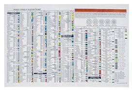 Torque Stick Wall Chart 28 X 27 In Amazon Com