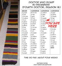 Dr Who Scarf Pattern New Doctor Who ScarfIn Progress By Urasei On DeviantArt