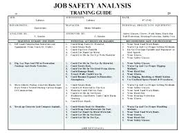 Safety Analysis Report Template Workload Lovely Job Hazard