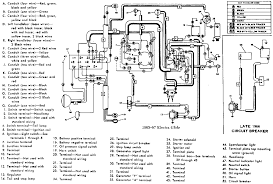 directory hawg wiring Light Switch Wiring Diagram 91 Flstc Wiring Diagram #40