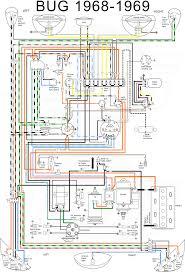 vw manx wiring harness free vehicle wiring diagrams \u2022 Volkswagen Type 5 1968 vw dune buggy wiring wire center u2022 rh masinisa co 57 vw wiring harness installation meyers manx wiring harness